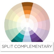 To find the split complement of orange, look to the left and right of its  complement, blue. In the case of orange, the split-complementary scheme  would ...